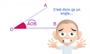 cours-angles