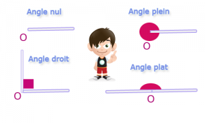 cours-angles2