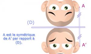 cours-sym2