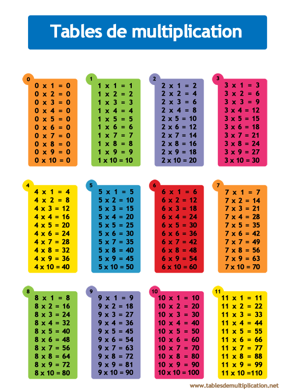 Jeux de table de multiplication gratuit ce2 - Table de multiplication matou matheux ...